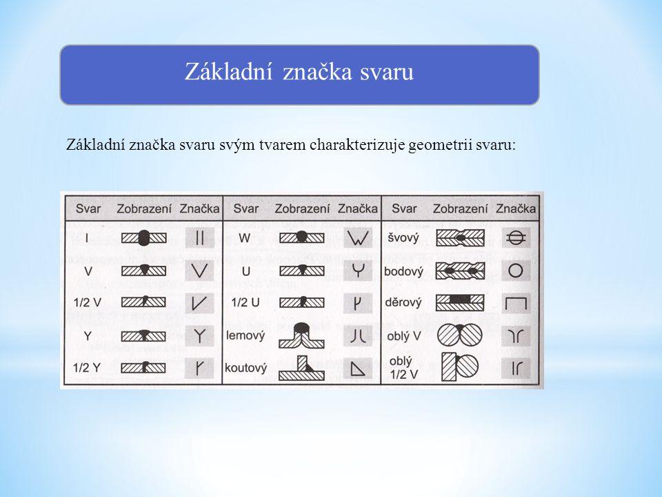 Doplňující značka svaru Základní značky i základní značky s doplňujícími značkami se mohou vzájemně kombinovat, ale zobrazení musí být jednoznačné a srozumitelné.