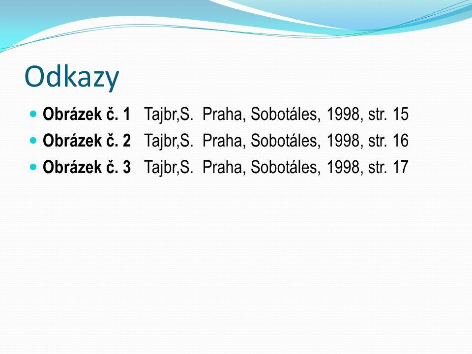 Odkazy Obrázek č.1 Tajbr,S. Praha, Sobotáles, 1998, str.