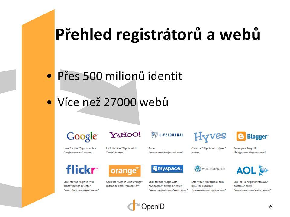 Přehled registrátorů a webů Přes 500 milionů identit Více než 27000 webů 6