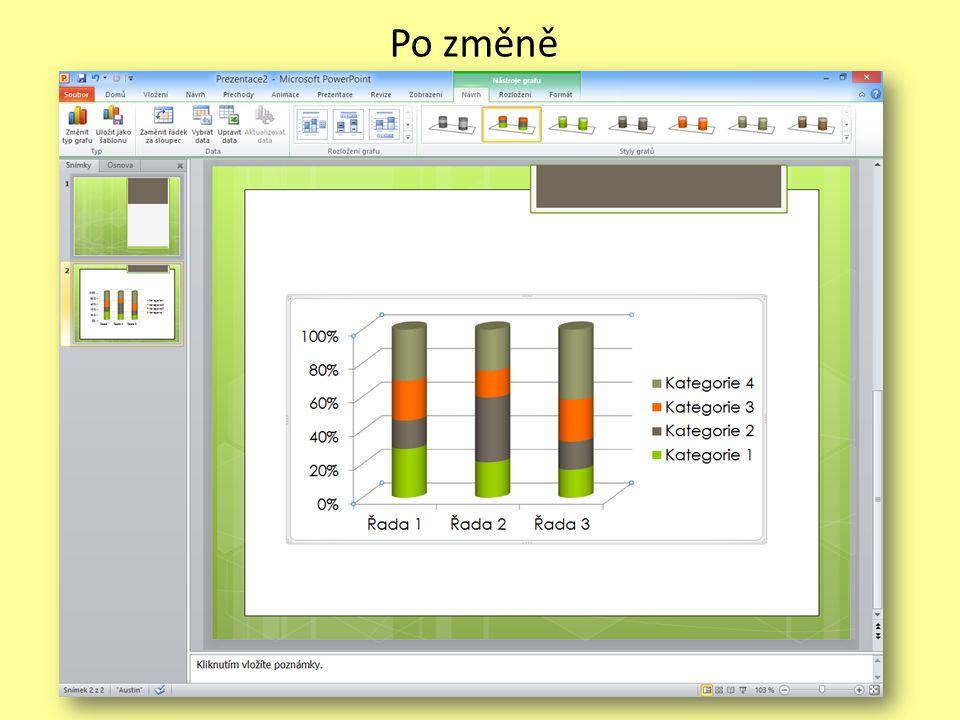 Volitelné součásti grafu Kromě toho hlavního, co v grafu interpretuje číselné hodnoty, tedy datové řady, sloupce, spojnice, výseče atd., mohou být součástí grafu další doplňkové prvky jako např.