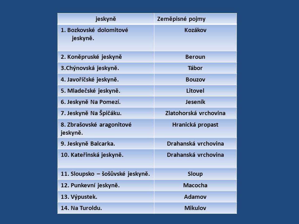 jeskyněZeměpisné pojmy 1. Bozkovské dolomitové jeskyně.