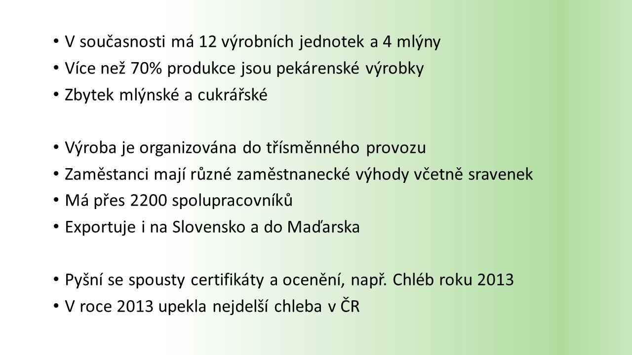 V současnosti má 12 výrobních jednotek a 4 mlýny Více než 70% produkce jsou pekárenské výrobky Zbytek mlýnské a cukrářské Výroba je organizována do třísměnného provozu Zaměstanci mají různé zaměstnanecké výhody včetně sravenek Má přes 2200 spolupracovníků Exportuje i na Slovensko a do Maďarska Pyšní se spousty certifikáty a ocenění, např.