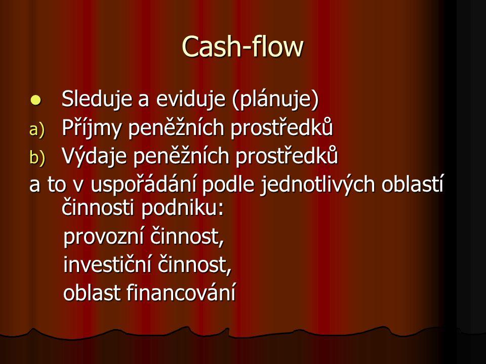 Cash-flow Sleduje a eviduje (plánuje) Sleduje a eviduje (plánuje) a) Příjmy peněžních prostředků b) Výdaje peněžních prostředků a to v uspořádání podle jednotlivých oblastí činnosti podniku: provozní činnost, provozní činnost, investiční činnost, investiční činnost, oblast financování oblast financování