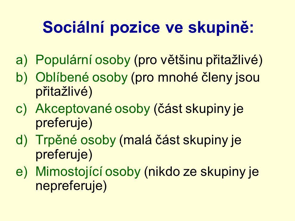 Sociální pozice ve skupině: a)Populární osoby (pro většinu přitažlivé) b)Oblíbené osoby (pro mnohé členy jsou přitažlivé) c)Akceptované osoby (část sk