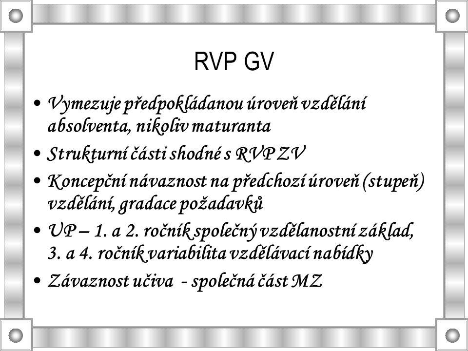 RVP GV Vymezuje předpokládanou úroveň vzdělání absolventa, nikoliv maturanta Strukturní části shodné s RVP ZV Koncepční návaznost na předchozí úroveň (stupeň) vzdělání, gradace požadavků UP – 1.