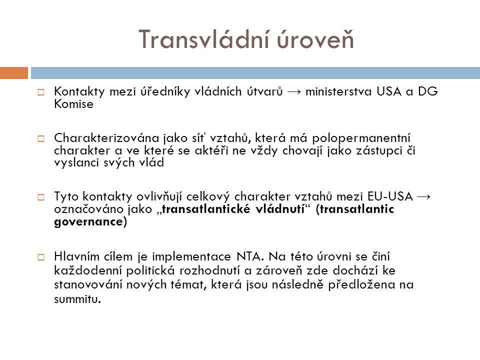"""Transvládní úroveň  Kontakty mezi úředníky vládních útvarů → ministerstva USA a DG Komise  Charakterizována jako síť vztahů, která má polopermanentní charakter a ve které se aktéři ne vždy chovají jako zástupci či vyslanci svých vlád  Tyto kontakty ovlivňují celkový charakter vztahů mezi EU-USA → označováno jako """"transatlantické vládnutí (transatlantic governance)  Hlavním cílem je implementace NTA."""
