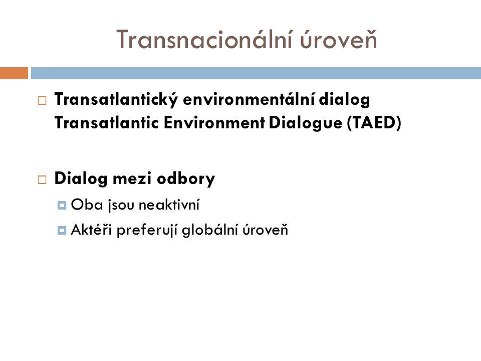 Transnacionální úroveň  Transatlantický environmentální dialog Transatlantic Environment Dialogue (TAED)  Dialog mezi odbory  Oba jsou neaktivní  Aktéři preferují globální úroveň