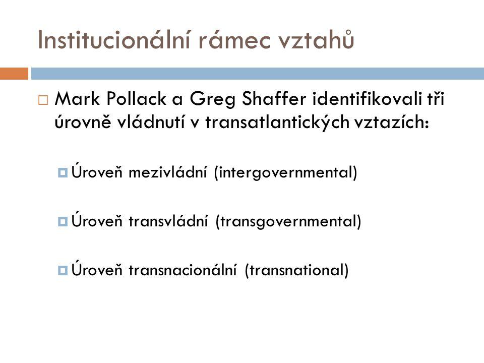 Institucionální rámec vztahů  Mark Pollack a Greg Shaffer identifikovali tři úrovně vládnutí v transatlantických vztazích:  Úroveň mezivládní (intergovernmental)  Úroveň transvládní (transgovernmental)  Úroveň transnacionální (transnational)