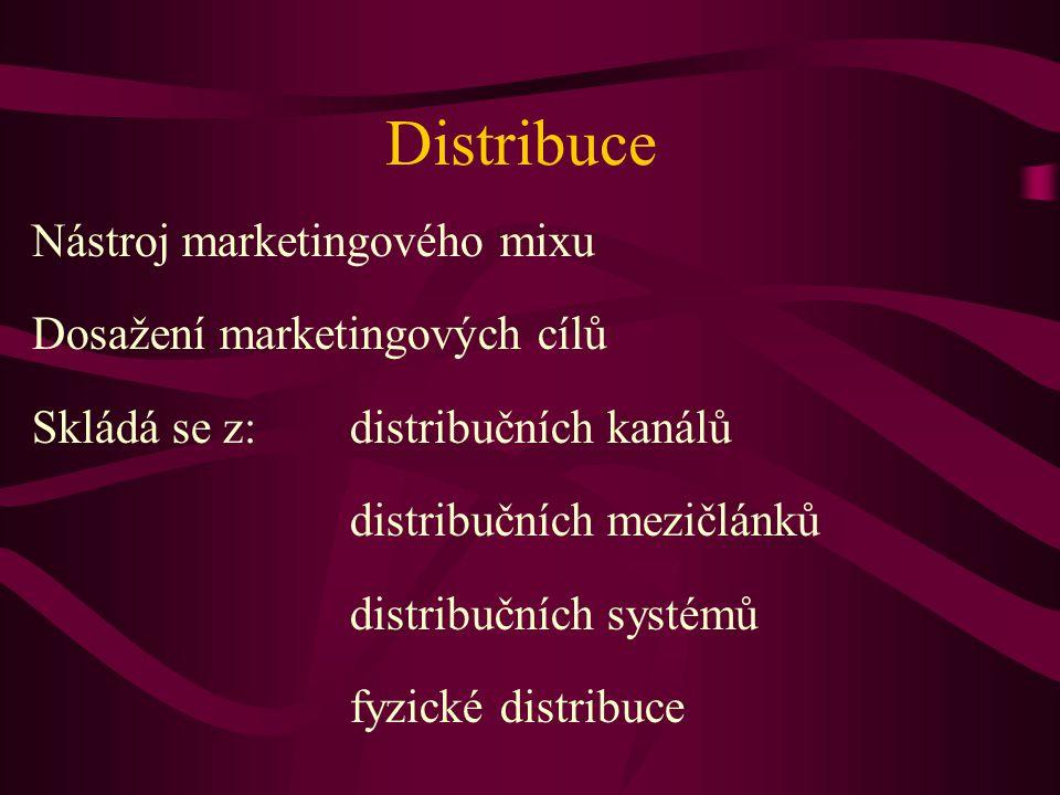 Distribuce Nástroj marketingového mixu Dosažení marketingových cílů Skládá se z: distribučních kanálů distribučních mezičlánků distribučních systémů f