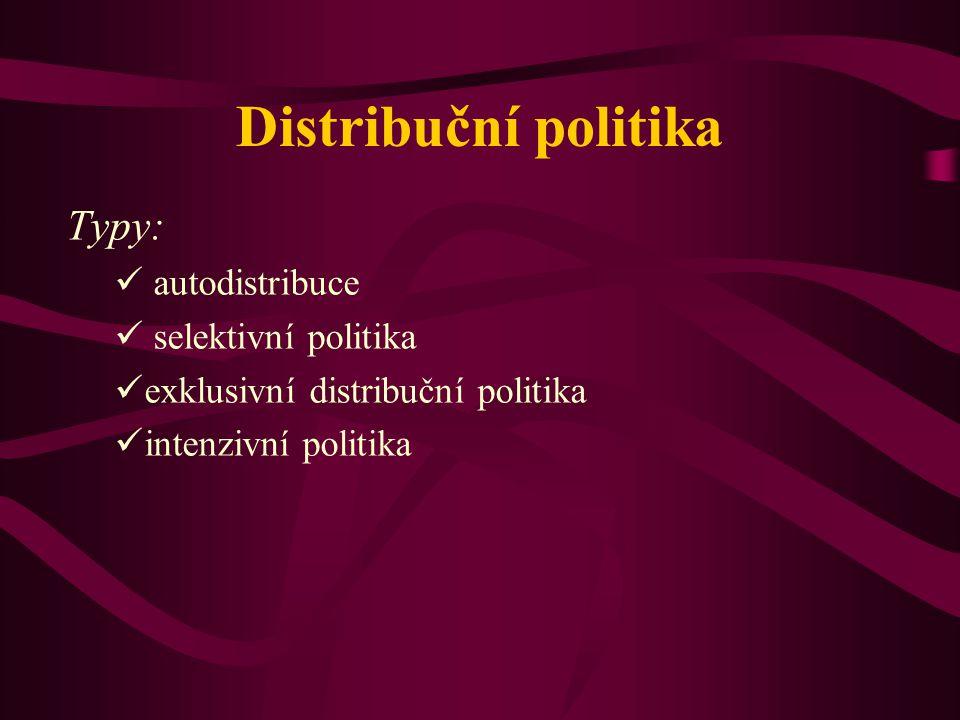 Distribuční politika Typy: autodistribuce selektivní politika exklusivní distribuční politika intenzivní politika