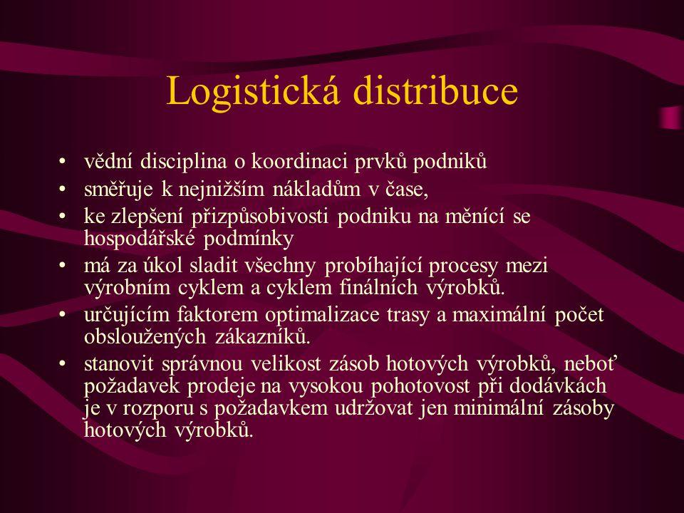 Logistická distribuce vědní disciplina o koordinaci prvků podniků směřuje k nejnižším nákladům v čase, ke zlepšení přizpůsobivosti podniku na měnící s