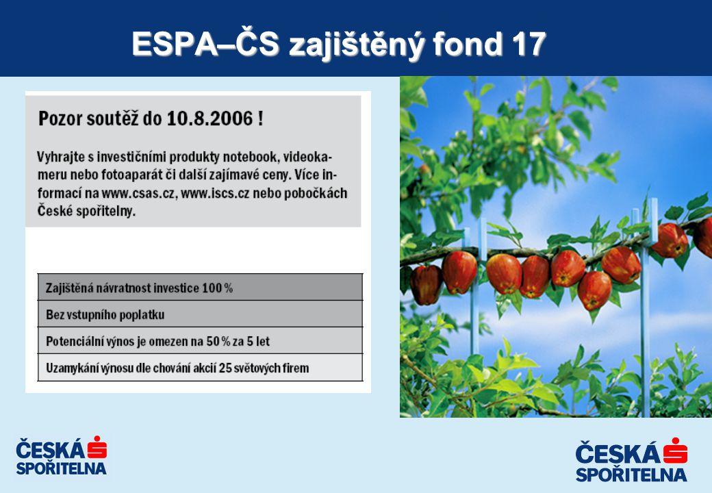 ESPA–ČS zajištěný fond 17