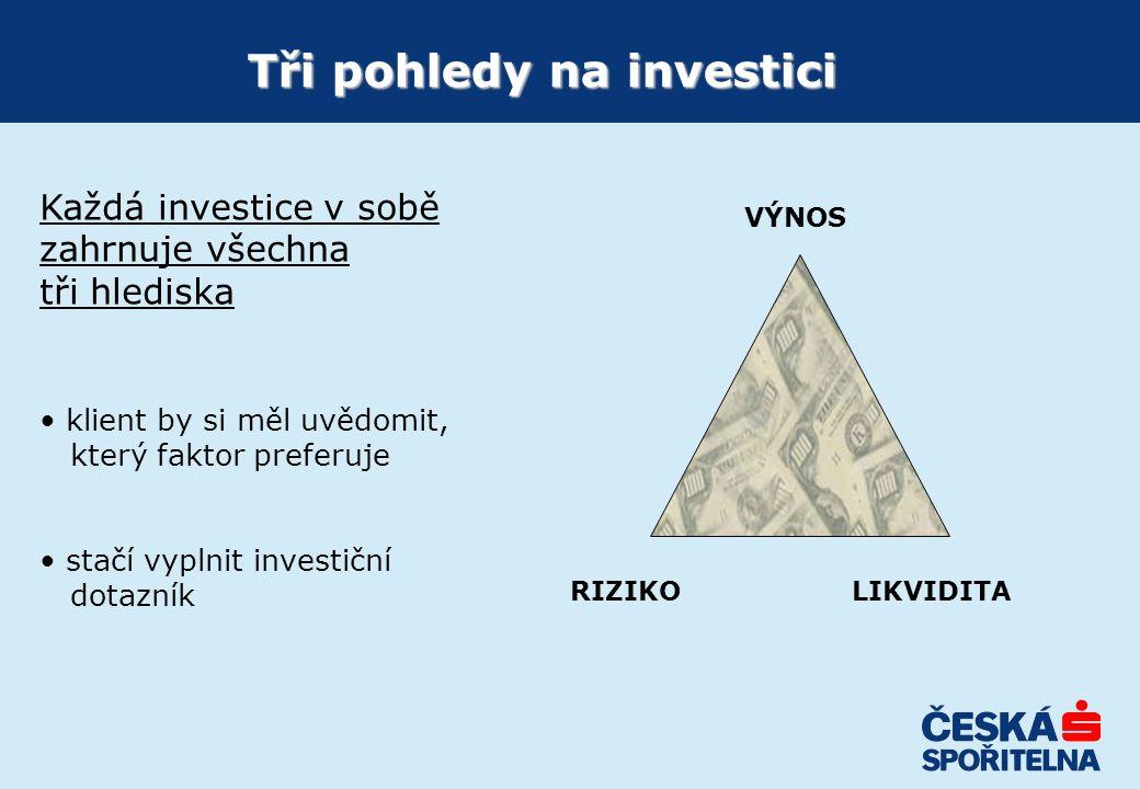 Tři pohledy na investici VÝNOS RIZIKOLIKVIDITA Každá investice v sobě zahrnuje všechna tři hlediska klient by si měl uvědomit, který faktor preferuje stačí vyplnit investiční dotazník