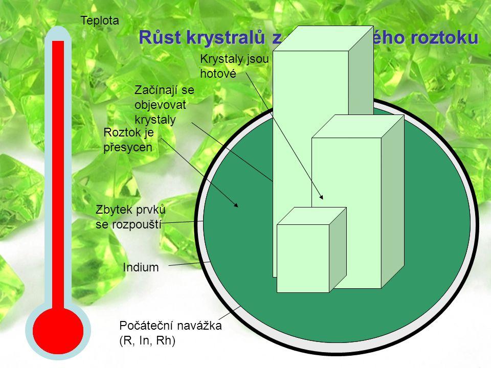 Růst krystralů z přesyceného roztoku Nádoba Teplota Počáteční navážka (R, In, Rh) Indium Zbytek prvků se rozpouští Roztok je přesycen Začínají se objevovat krystaly Krystaly jsou hotové