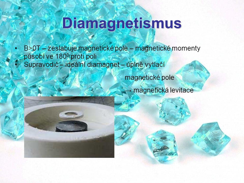 Diamagnetismus B>0T – zeslabuje magnetické pole – magnetické momenty působí ve 180 0 proti poli Supravodič – ideální diamagnet – úplně vytlačí magnetické pole → magnetická levitace
