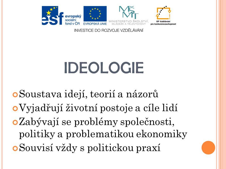 IDEOLOGIE Soustava idejí, teorií a názorů Vyjadřují životní postoje a cíle lidí Zabývají se problémy společnosti, politiky a problematikou ekonomiky Souvisí vždy s politickou praxí