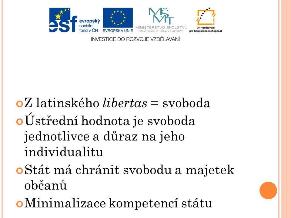 LIBERALISMUS Z latinského libertas = svoboda Ústřední hodnota je svoboda jednotlivce a důraz na jeho individualitu Stát má chránit svobodu a majetek občanů Minimalizace kompetencí státu