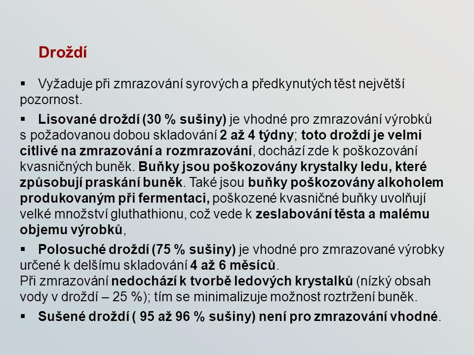 POUŽITÁ LITERATURA PŘÍHODA, Josef, Pavla HUMPOLÍKOVÁ a Dana NOVOTNÁ.