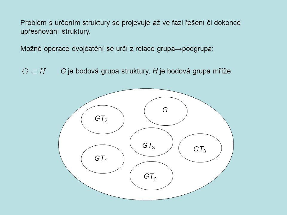 Problém s určením struktury se projevuje až ve fázi řešení či dokonce upřesňování struktury.