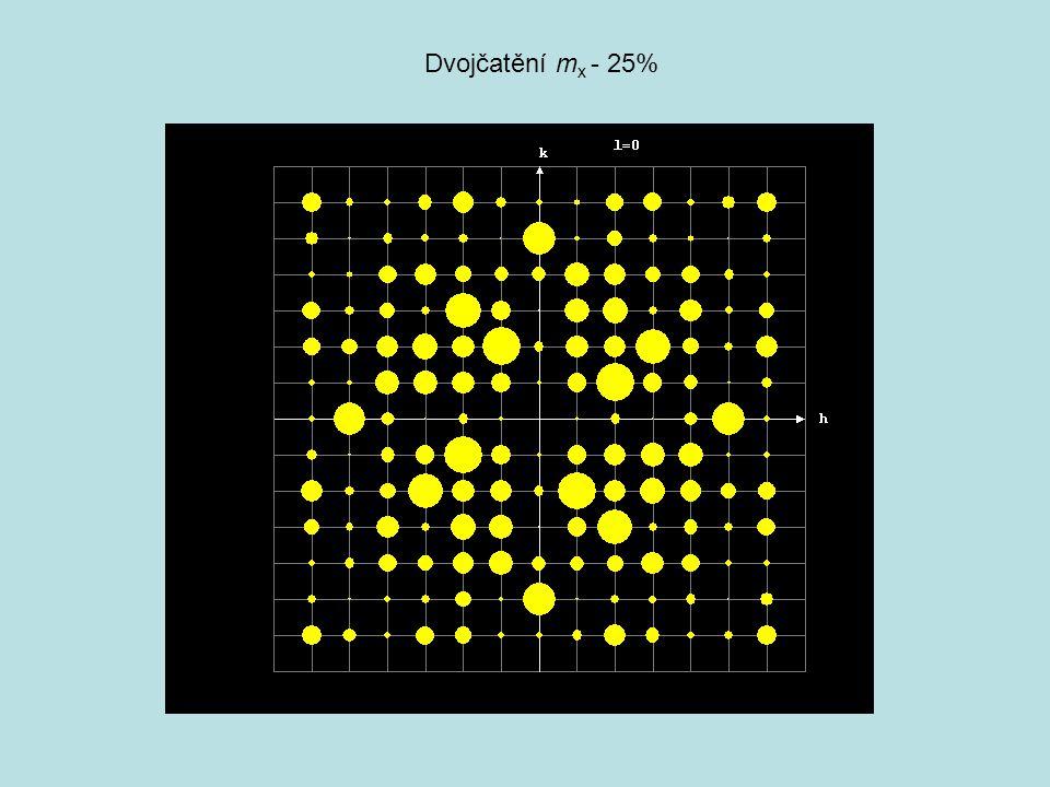 Dvojčatění 4 z - 25%