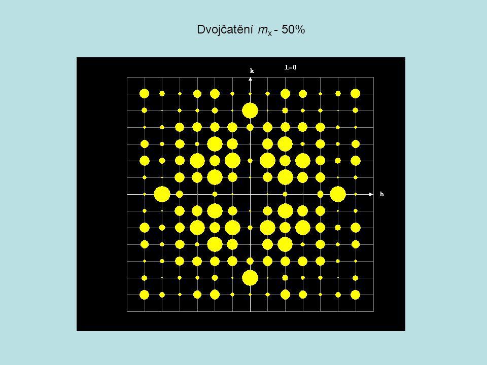 Pseudo-meroedrie Základní podmínka: symetrie mřížky vyšší než bodová symetrie struktury, obě bodové grupy mohou náležet různým krystalovým soustavám.