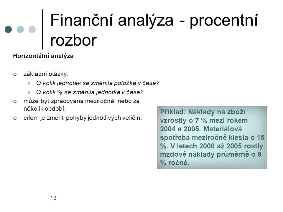 Finanční analýza - procentní rozbor Horizontální analýza základní otázky: O kolik jednotek se změnila položka v čase? O kolik % se změnila jednotka v