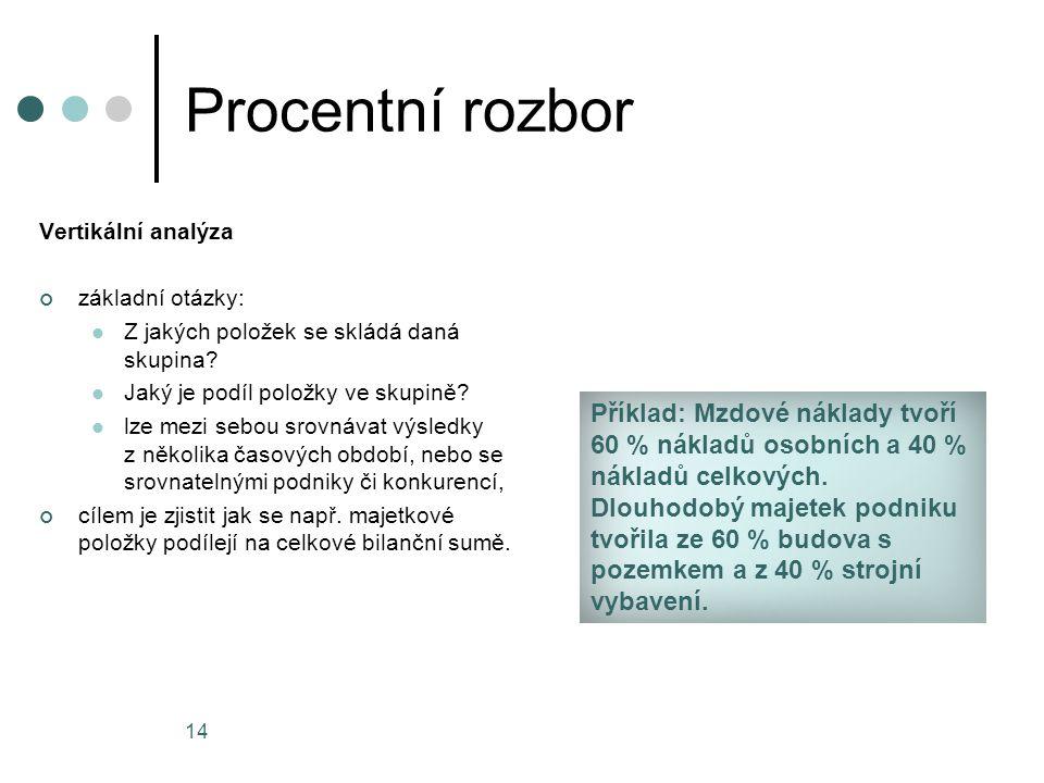 Procentní rozbor 14 Vertikální analýza základní otázky: Z jakých položek se skládá daná skupina? Jaký je podíl položky ve skupině? lze mezi sebou srov