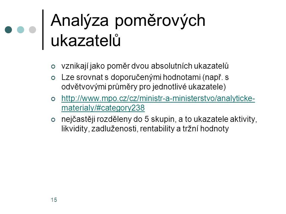 Analýza poměrových ukazatelů vznikají jako poměr dvou absolutních ukazatelů Lze srovnat s doporučenými hodnotami (např. s odvětvovými průměry pro jedn