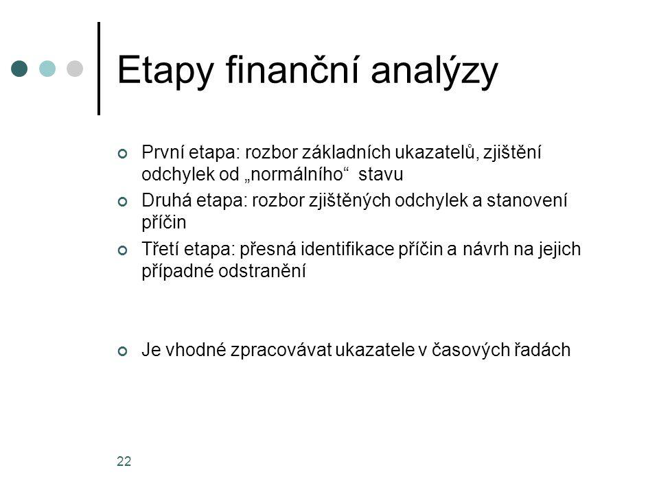 """Etapy finanční analýzy První etapa: rozbor základních ukazatelů, zjištění odchylek od """"normálního"""" stavu Druhá etapa: rozbor zjištěných odchylek a sta"""