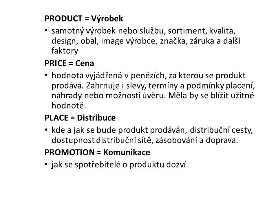 PRODUCT = Výrobek samotný výrobek nebo službu, sortiment, kvalita, design, obal, image výrobce, značka, záruka a další faktory PRICE = Cena hodnota vy