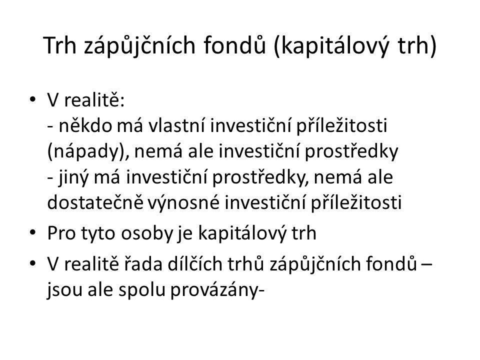 Trh zápůjčních fondů (kapitálový trh) V realitě: - někdo má vlastní investiční příležitosti (nápady), nemá ale investiční prostředky - jiný má investi