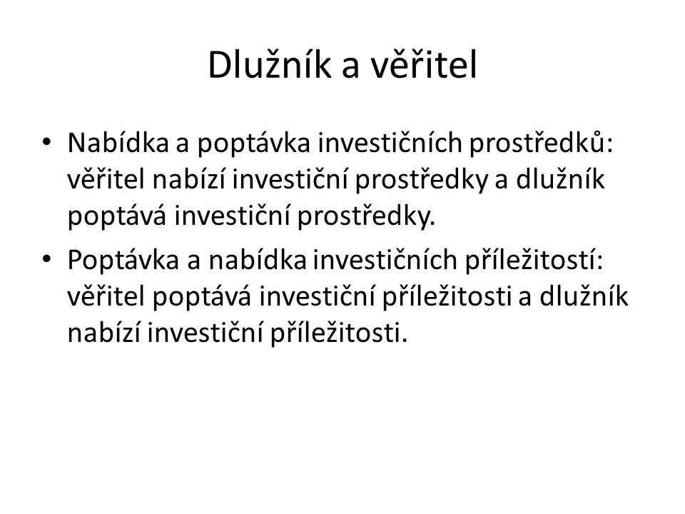 Dlužník a věřitel Nabídka a poptávka investičních prostředků: věřitel nabízí investiční prostředky a dlužník poptává investiční prostředky. Poptávka a