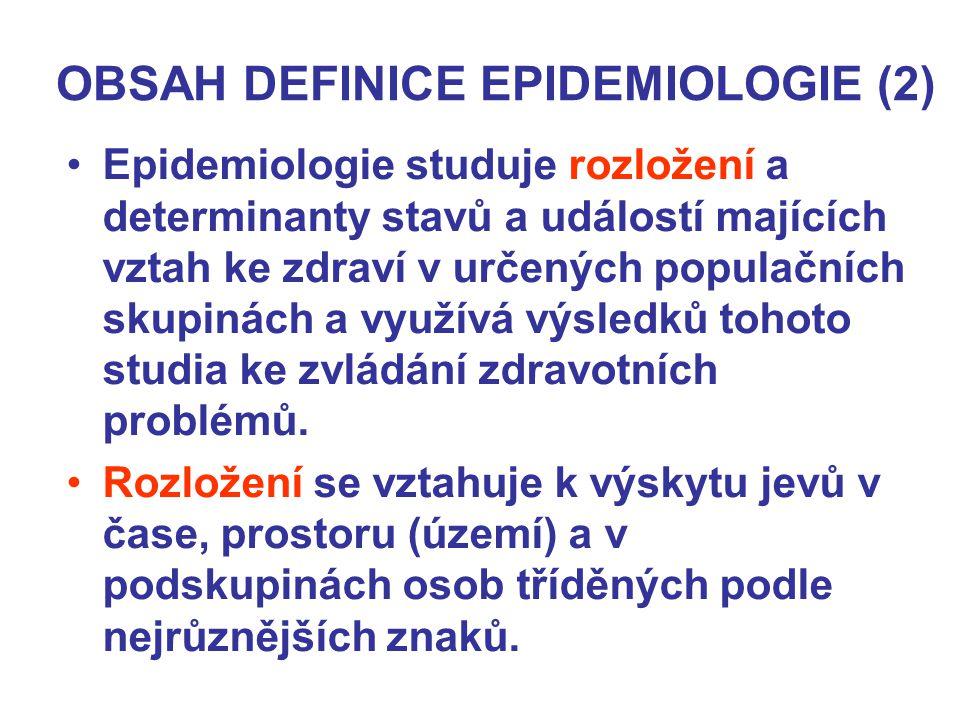 OBSAH DEFINICE EPIDEMIOLOGIE (2) Epidemiologie studuje rozložení a determinanty stavů a událostí majících vztah ke zdraví v určených populačních skupi
