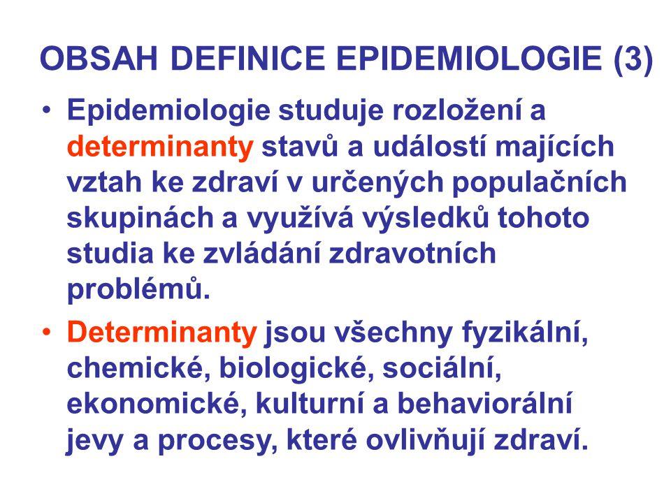 OBSAH DEFINICE EPIDEMIOLOGIE (3) Epidemiologie studuje rozložení a determinanty stavů a událostí majících vztah ke zdraví v určených populačních skupi