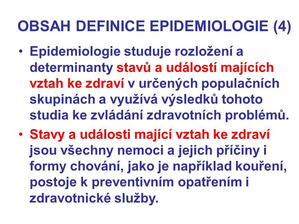 OBSAH DEFINICE EPIDEMIOLOGIE (4) Epidemiologie studuje rozložení a determinanty stavů a událostí majících vztah ke zdraví v určených populačních skupi