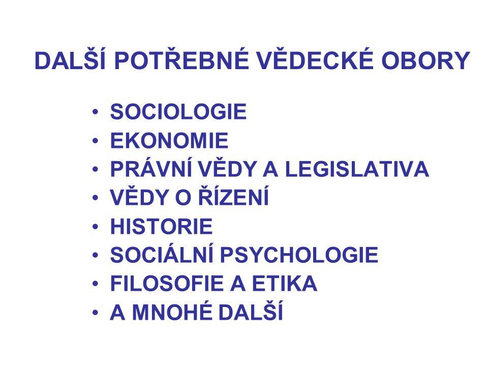 DALŠÍ POTŘEBNÉ VĚDECKÉ OBORY SOCIOLOGIE EKONOMIE PRÁVNÍ VĚDY A LEGISLATIVA VĚDY O ŘÍZENÍ HISTORIE SOCIÁLNÍ PSYCHOLOGIE FILOSOFIE A ETIKA A MNOHÉ DALŠÍ