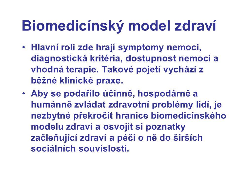 Biomedicínský model zdraví Hlavní roli zde hrají symptomy nemoci, diagnostická kritéria, dostupnost nemoci a vhodná terapie. Takové pojetí vychází z b