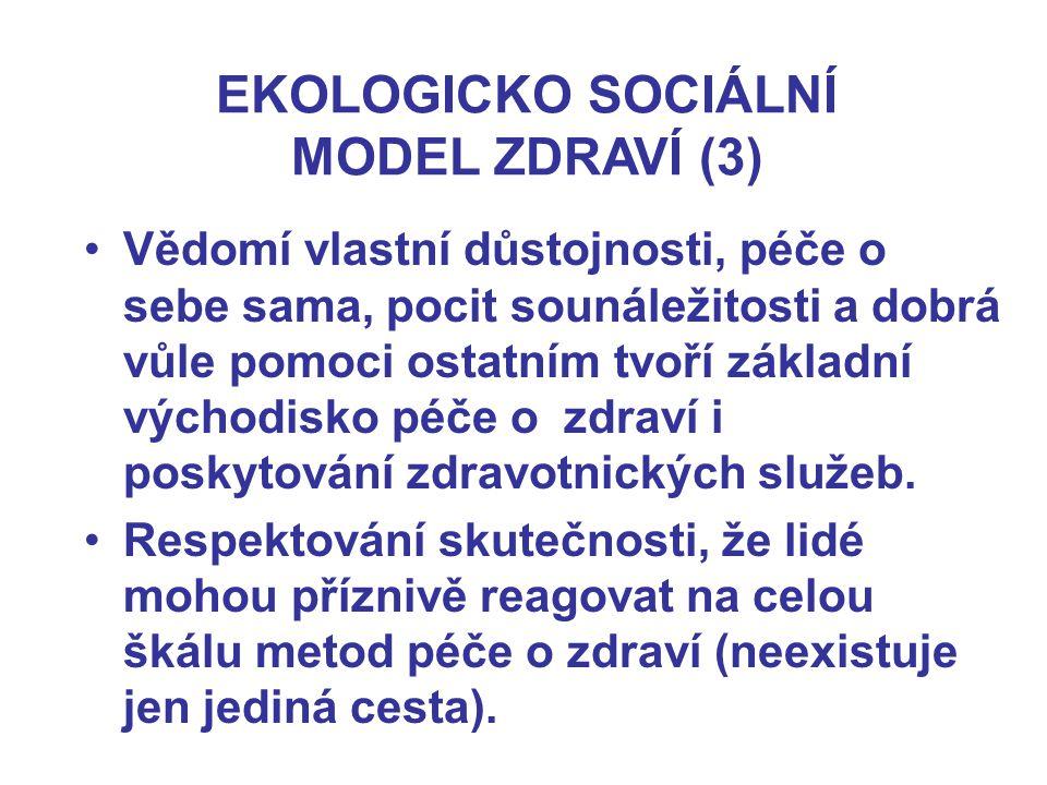 EKOLOGICKO SOCIÁLNÍ MODEL ZDRAVÍ (3) Vědomí vlastní důstojnosti, péče o sebe sama, pocit sounáležitosti a dobrá vůle pomoci ostatním tvoří základní vý