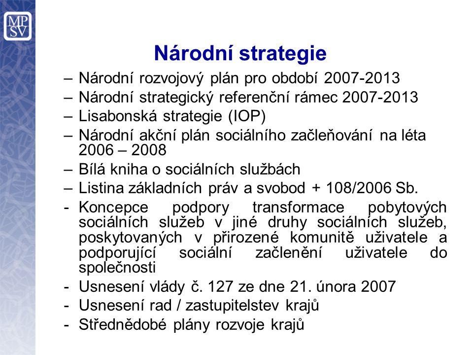 Národní strategie –Národní rozvojový plán pro období 2007-2013 –Národní strategický referenční rámec 2007-2013 –Lisabonská strategie (IOP) –Národní akční plán sociálního začleňování na léta 2006 – 2008 –Bílá kniha o sociálních službách –Listina základních práv a svobod + 108/2006 Sb.