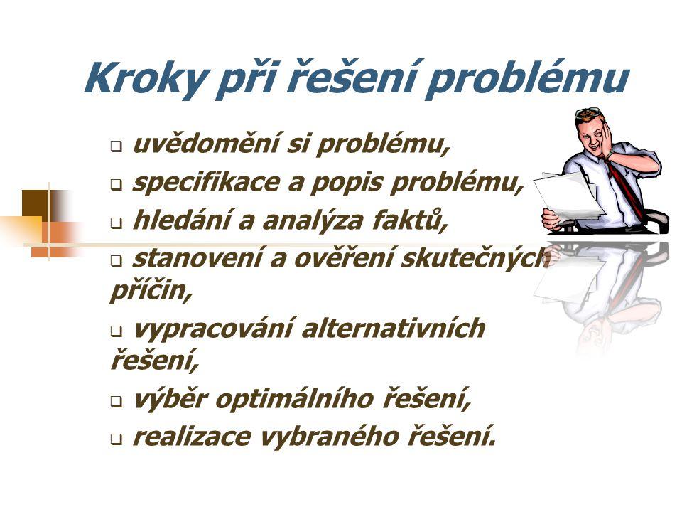 Identifikace a analýza problému Problém můžeme určit 5 základními charakteristikami:  podstata: nízká výkonnost, rostoucí náklady, nedostatek kvalifi