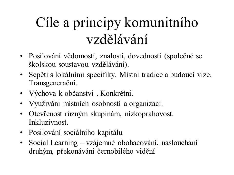 Cíle a principy komunitního vzdělávání Posilování vědomostí, znalostí, dovedností (společné se školskou soustavou vzdělávání).