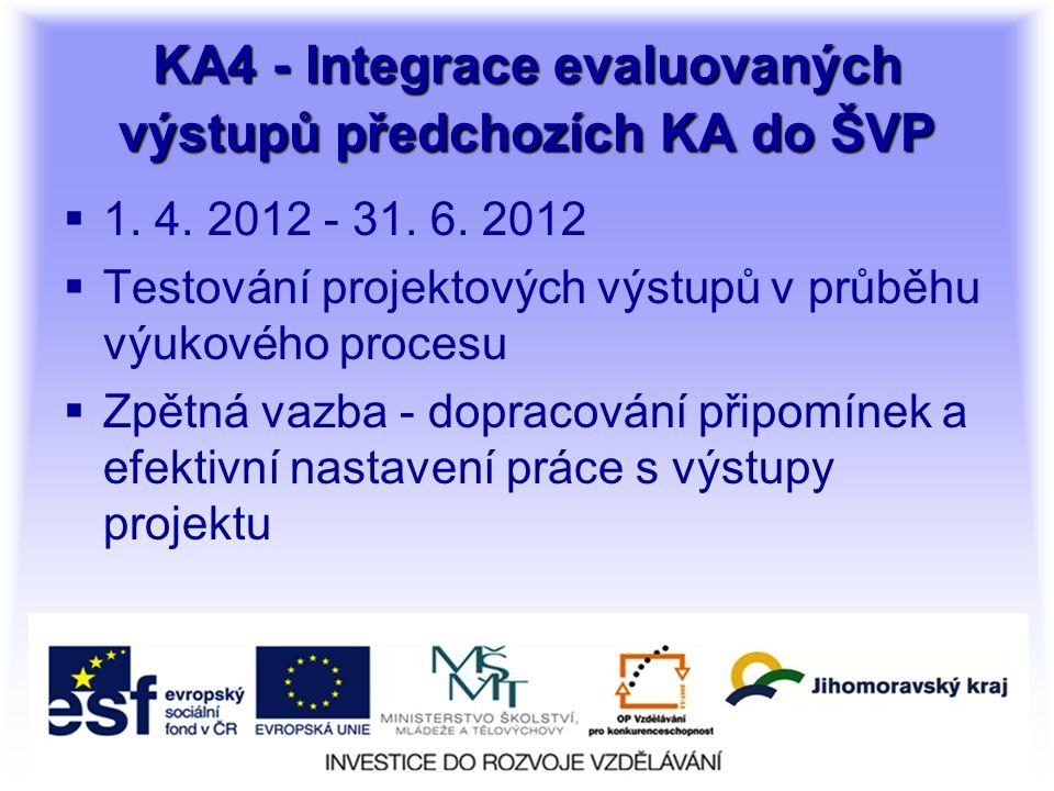 KA4 - Integrace evaluovaných výstupů předchozích KA do ŠVP  1.