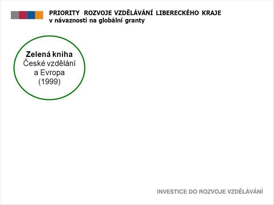 PRIORITY ROZVOJE VZDĚLÁVÁNÍ LIBERECKÉHO KRAJE v návaznosti na globální granty Zelená kniha České vzdělání a Evropa (1999) Bílá kniha Národní program rozvoje (2001)