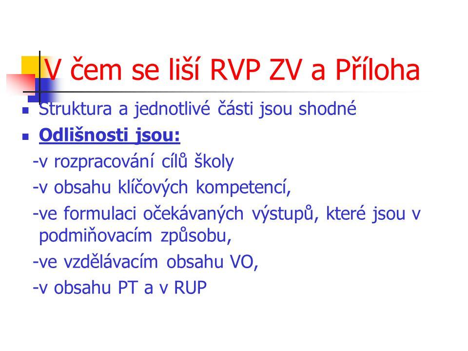 Jednotlivé části RVP ZV – LMP a jejich význam pro tvorbu ŠVP