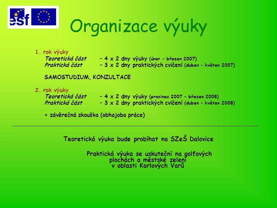 Organizace výuky 1.