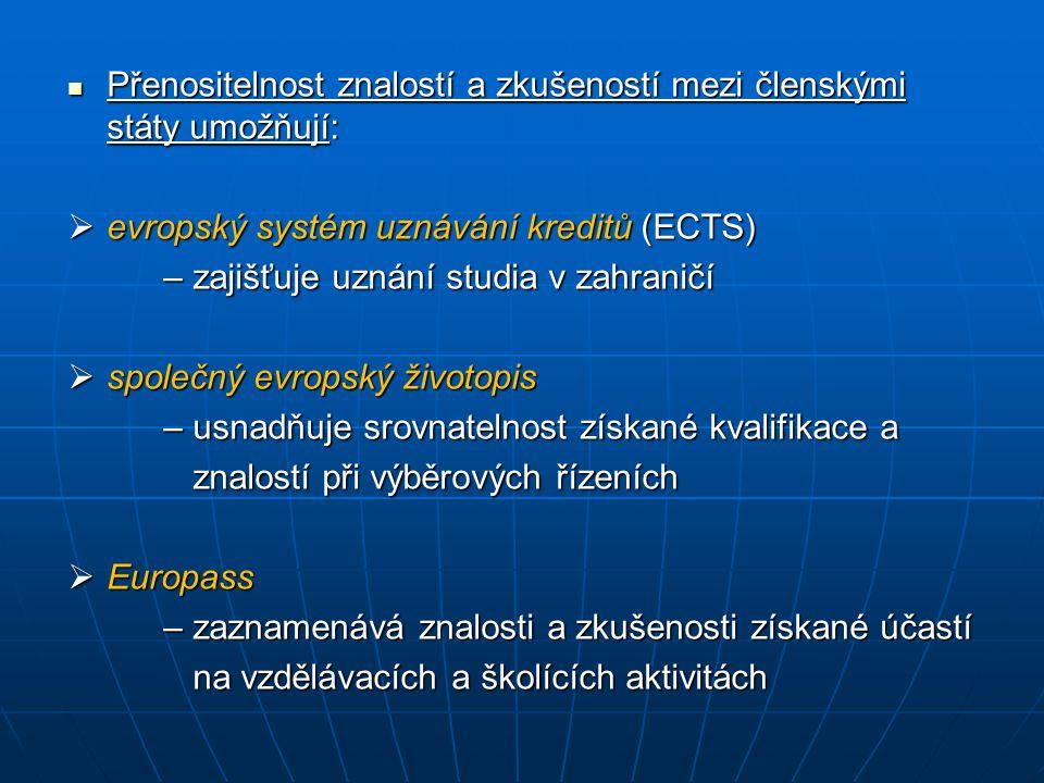 Přenositelnost znalostí a zkušeností mezi členskými státy umožňují: Přenositelnost znalostí a zkušeností mezi členskými státy umožňují:  evropský systém uznávání kreditů (ECTS) – zajišťuje uznání studia v zahraničí – zajišťuje uznání studia v zahraničí  společný evropský životopis – usnadňuje srovnatelnost získané kvalifikace a – usnadňuje srovnatelnost získané kvalifikace a znalostí při výběrových řízeních znalostí při výběrových řízeních  Europass – zaznamenává znalosti a zkušenosti získané účastí – zaznamenává znalosti a zkušenosti získané účastí na vzdělávacích a školících aktivitách na vzdělávacích a školících aktivitách