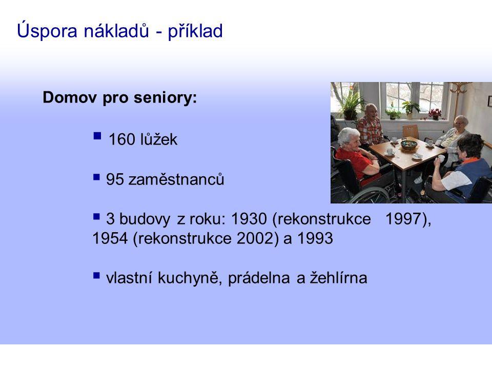 Úspora nákladů - příklad Domov pro seniory:  160 lůžek  95 zaměstnanců  3 budovy z roku: 1930 (rekonstrukce 1997), 1954 (rekonstrukce 2002) a 1993  vlastní kuchyně, prádelna a žehlírna