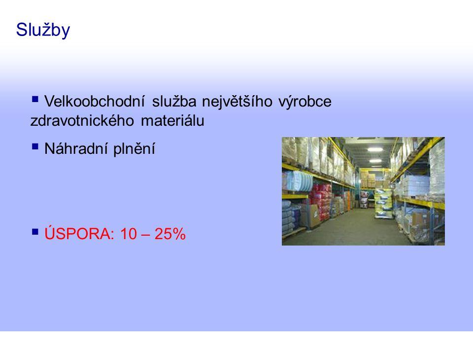 Služby  Velkoobchodní služba největšího výrobce zdravotnického materiálu  Náhradní plnění  ÚSPORA: 10 – 25%