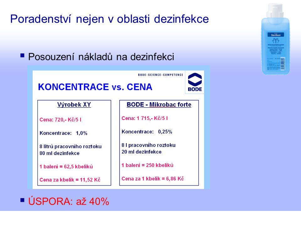 Poradenství nejen v oblasti dezinfekce  Posouzení nákladů na dezinfekci  ÚSPORA: až 40%