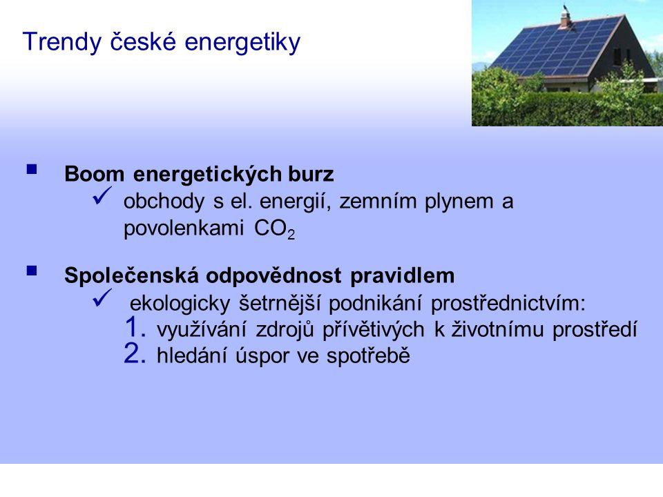 Trendy české energetiky  Boom energetických burz obchody s el. energií, zemním plynem a povolenkami CO 2  Společenská odpovědnost pravidlem ekologic